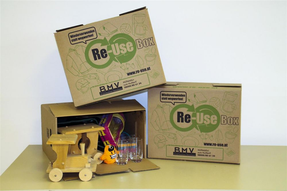 Die ReUse-Box